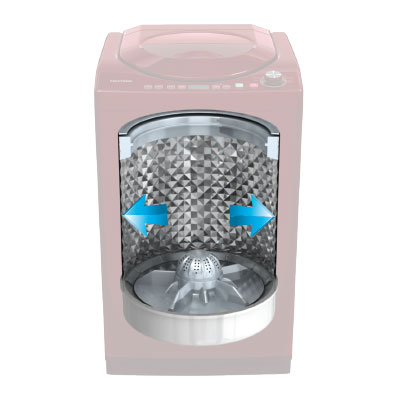 Fitur Polytron POLYTRON New Zeromatic Automatic Washing Machine 8Kg PAW 80517WM Auto Wash Balancer