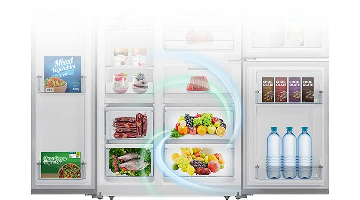 Fitur Polytron POLYTRON New Belleza Inverter Side-by-side Refrigerator 550 Litres PRS 550T Tropical Cooling System