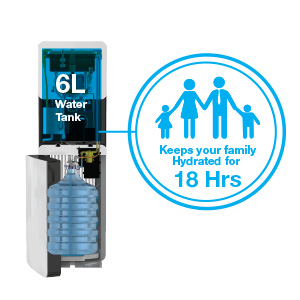 Fitur Polytron Hydra Water Dispenser White Blue Power Durability System